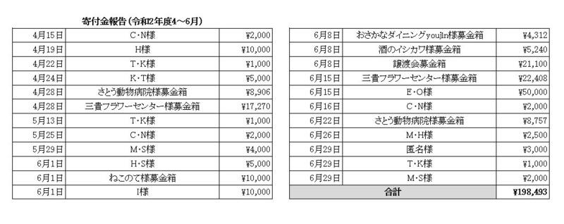 kifu202004-06.jpg